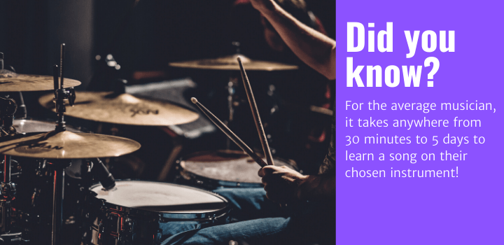 For the average musician, it takes anywhere from 30 minutes to 5 days to learn a song on their chosen instrument!
