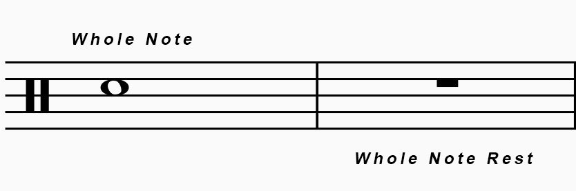 whole note notation