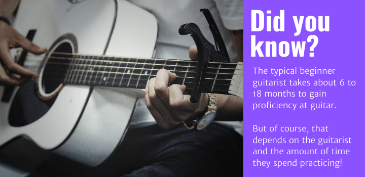 Did you know: The typical beginner guitarist takes about 6 to 18 months to gain proficiency at guitar. But of course, that depends on the guitarist and the amount of time they spend practicing!